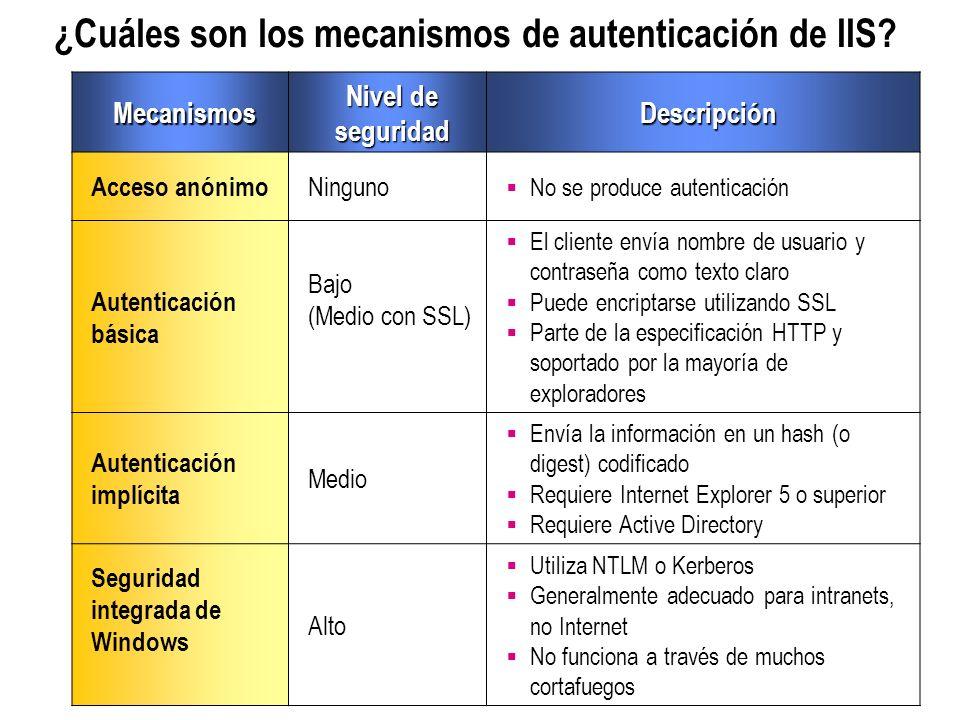 ¿Cuáles son los mecanismos de autenticación de IIS? Mecanismos Nivel de seguridad Descripción Acceso anónimo Ninguno No se produce autenticación Auten