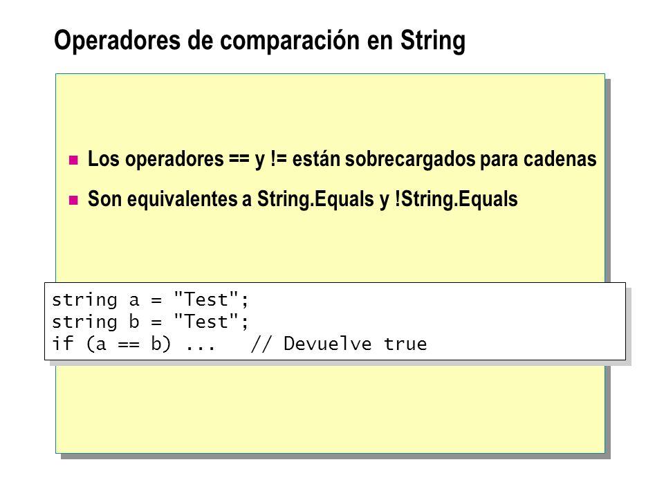 Operadores de comparación en String Los operadores == y != están sobrecargados para cadenas Son equivalentes a String.Equals y !String.Equals string a
