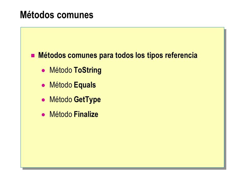 Métodos comunes Métodos comunes para todos los tipos referencia Método ToString Método Equals Método GetType Método Finalize