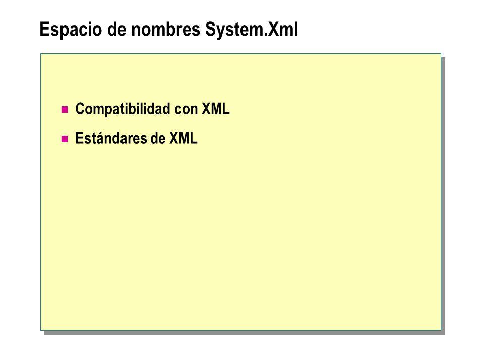 Espacio de nombres System.Xml Compatibilidad con XML Estándares de XML