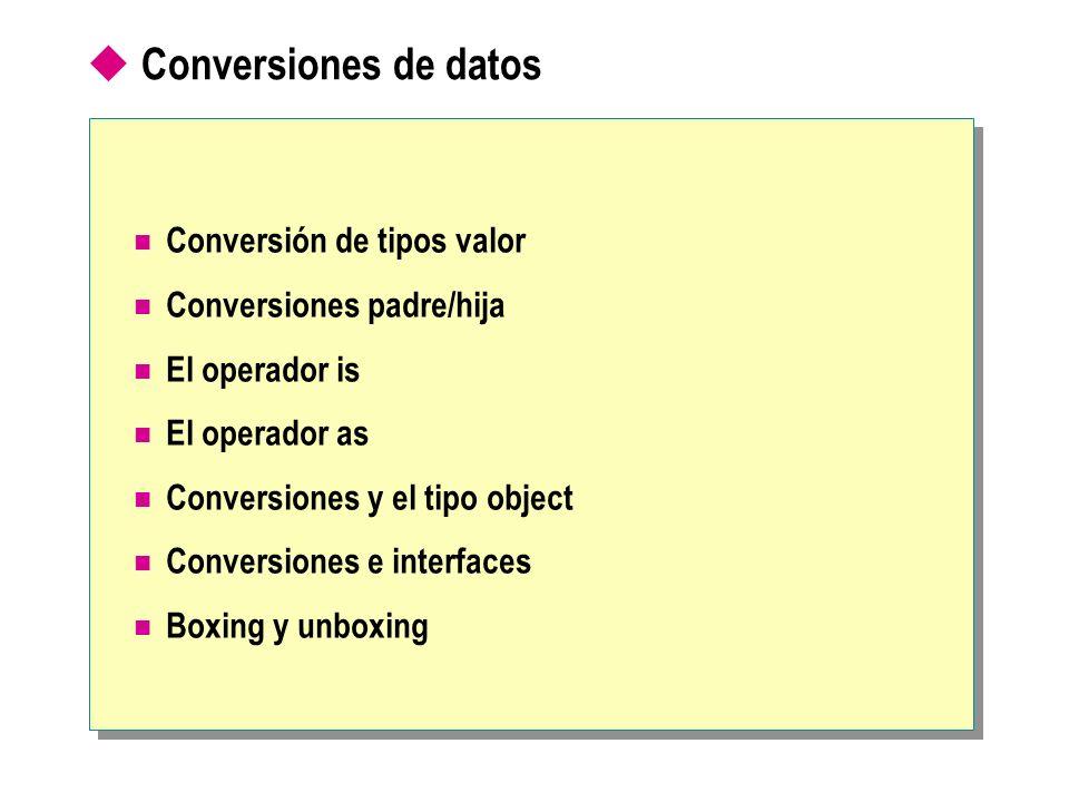 Conversiones de datos Conversión de tipos valor Conversiones padre/hija El operador is El operador as Conversiones y el tipo object Conversiones e int