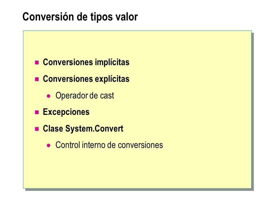 Conversión de tipos valor Conversiones implícitas Conversiones explícitas Operador de cast Excepciones Clase System.Convert Control interno de convers