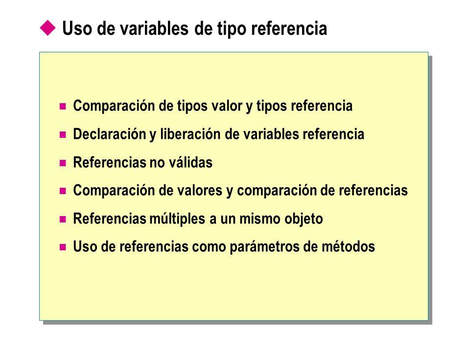 Uso de variables de tipo referencia Comparación de tipos valor y tipos referencia Declaración y liberación de variables referencia Referencias no váli