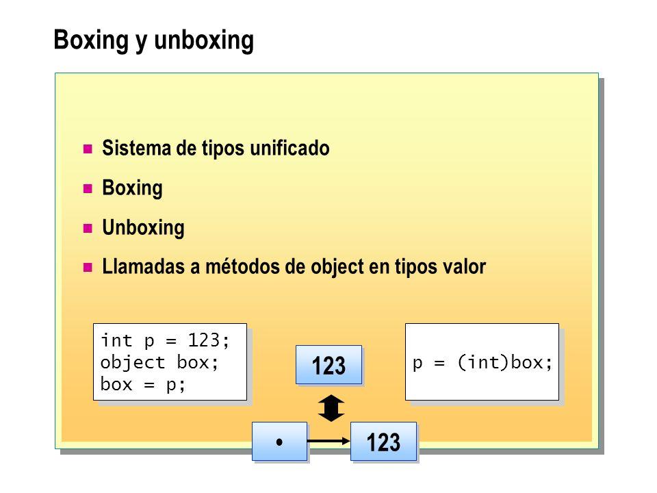 Boxing y unboxing Sistema de tipos unificado Boxing Unboxing Llamadas a métodos de object en tipos valor int p = 123; object box; box = p; int p = 123