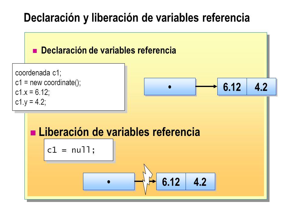 Declaración y liberación de variables referencia Declaración de variables referencia coordenada c1; c1 = new coordinate(); c1.x = 6.12; c1.y = 4.2; co