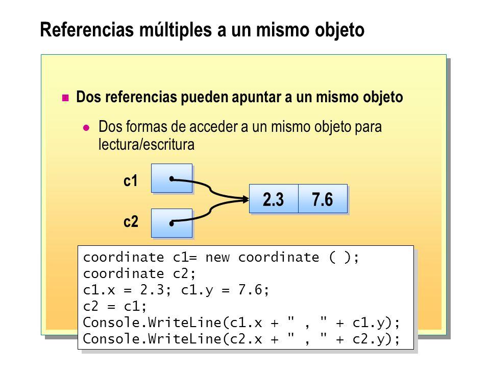 Referencias múltiples a un mismo objeto Dos referencias pueden apuntar a un mismo objeto Dos formas de acceder a un mismo objeto para lectura/escritur