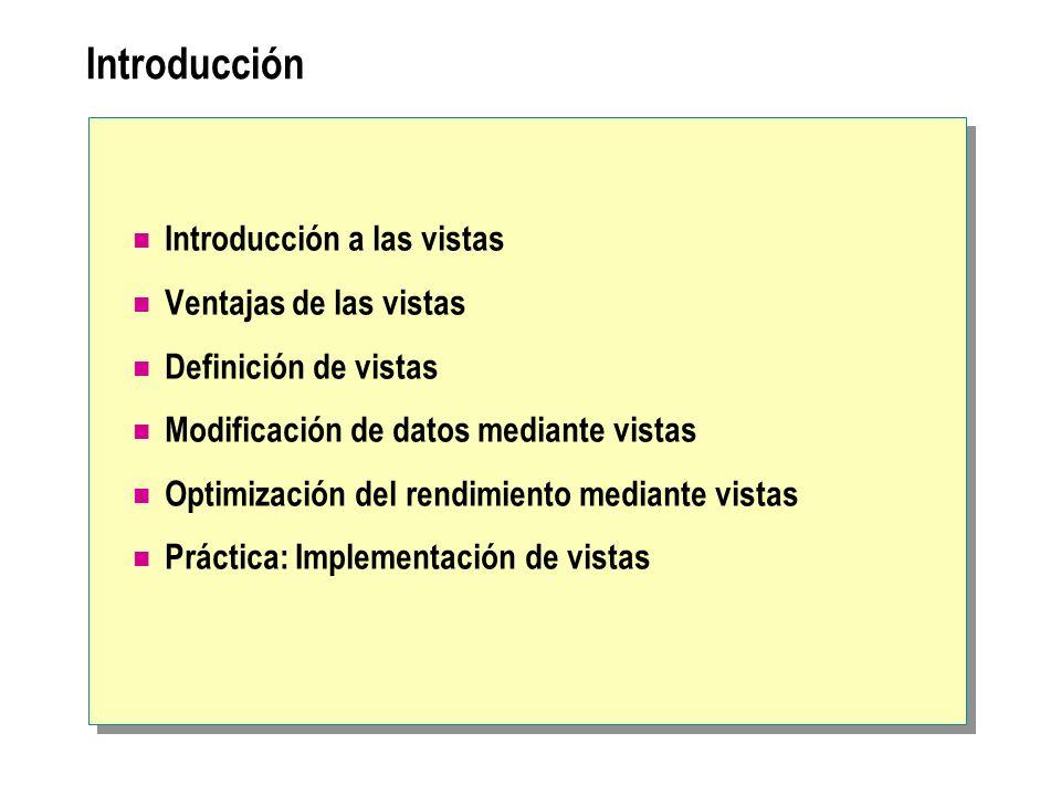 Optimización del rendimiento mediante vistas Consideraciones acerca del rendimiento Uso de vistas indizadas Uso de vistas para dividir datos