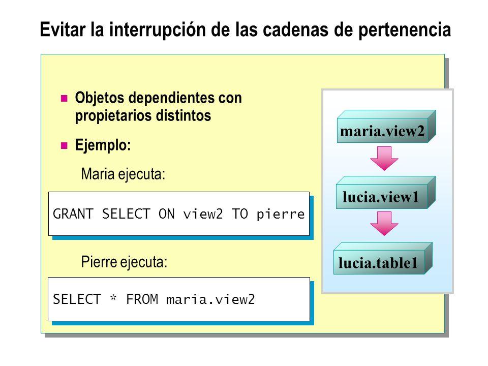 Ubicación de la información de definición de vistas Ubicación de las definiciones de vistas No disponible si la vista fue creada con la opción WITH ENCRYPTION Ubicación de las dependencias de una vista Muestra los objetos de los que depende una vista Muestra los objetos que dependen de una vista
