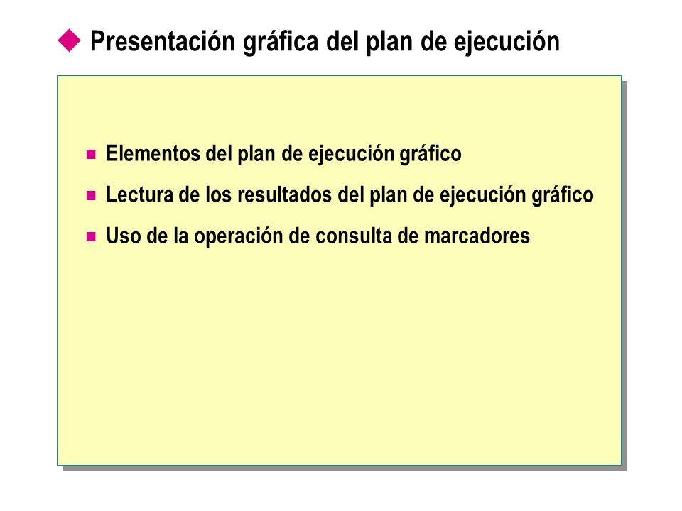 Presentación gráfica del plan de ejecución Elementos del plan de ejecución gráfico Lectura de los resultados del plan de ejecución gráfico Uso de la o