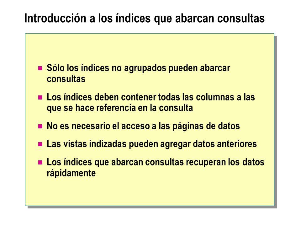 Introducción a los índices que abarcan consultas Sólo los índices no agrupados pueden abarcar consultas Los índices deben contener todas las columnas