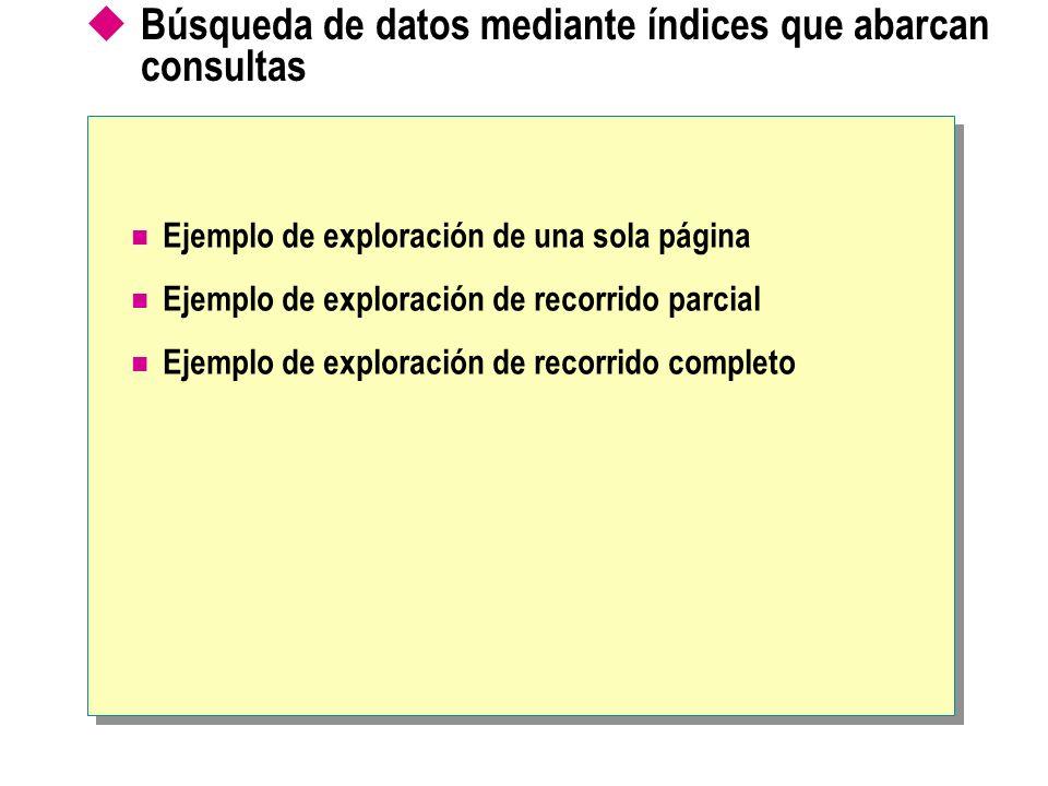Búsqueda de datos mediante índices que abarcan consultas Ejemplo de exploración de una sola página Ejemplo de exploración de recorrido parcial Ejemplo