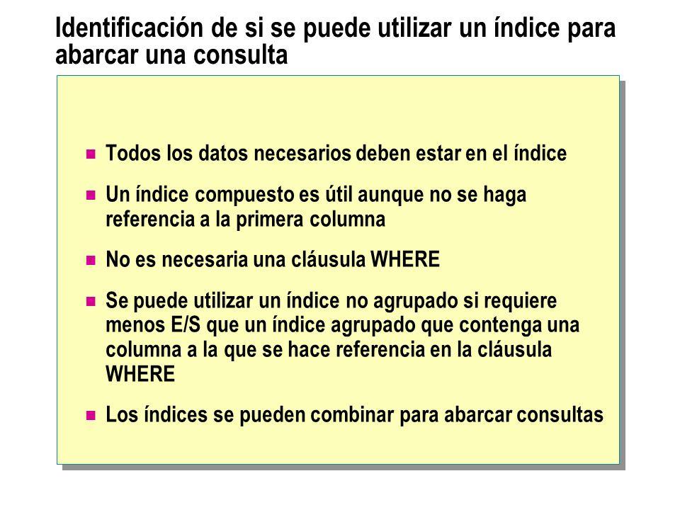 Identificación de si se puede utilizar un índice para abarcar una consulta Todos los datos necesarios deben estar en el índice Un índice compuesto es