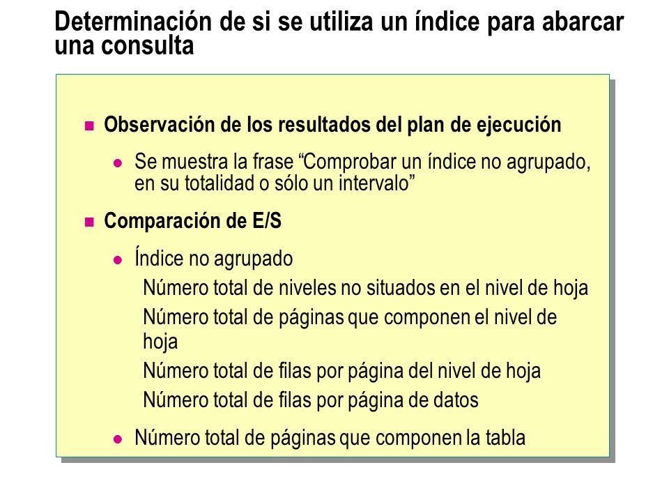 Determinación de si se utiliza un índice para abarcar una consulta Observación de los resultados del plan de ejecución Se muestra la frase Comprobar u