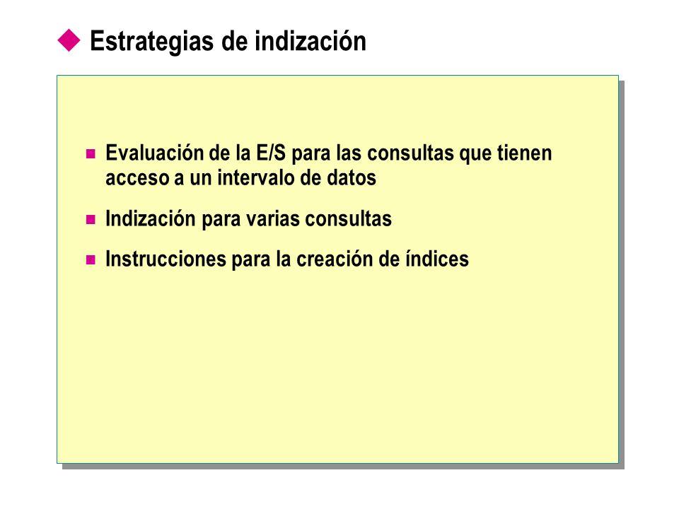 Estrategias de indización Evaluación de la E/S para las consultas que tienen acceso a un intervalo de datos Indización para varias consultas Instrucci