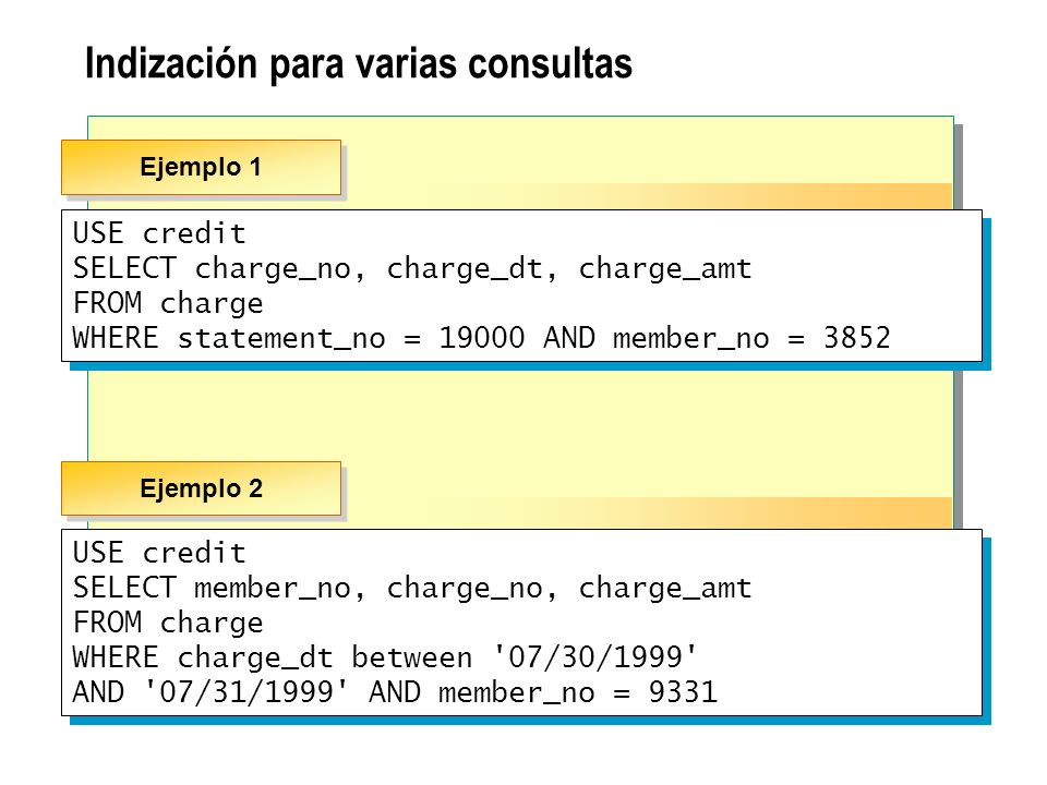 Indización para varias consultas USE credit SELECT charge_no, charge_dt, charge_amt FROM charge WHERE statement_no = 19000 AND member_no = 3852 USE cr
