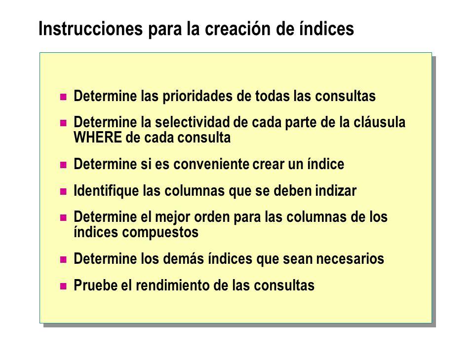 Instrucciones para la creación de índices Determine las prioridades de todas las consultas Determine la selectividad de cada parte de la cláusula WHER