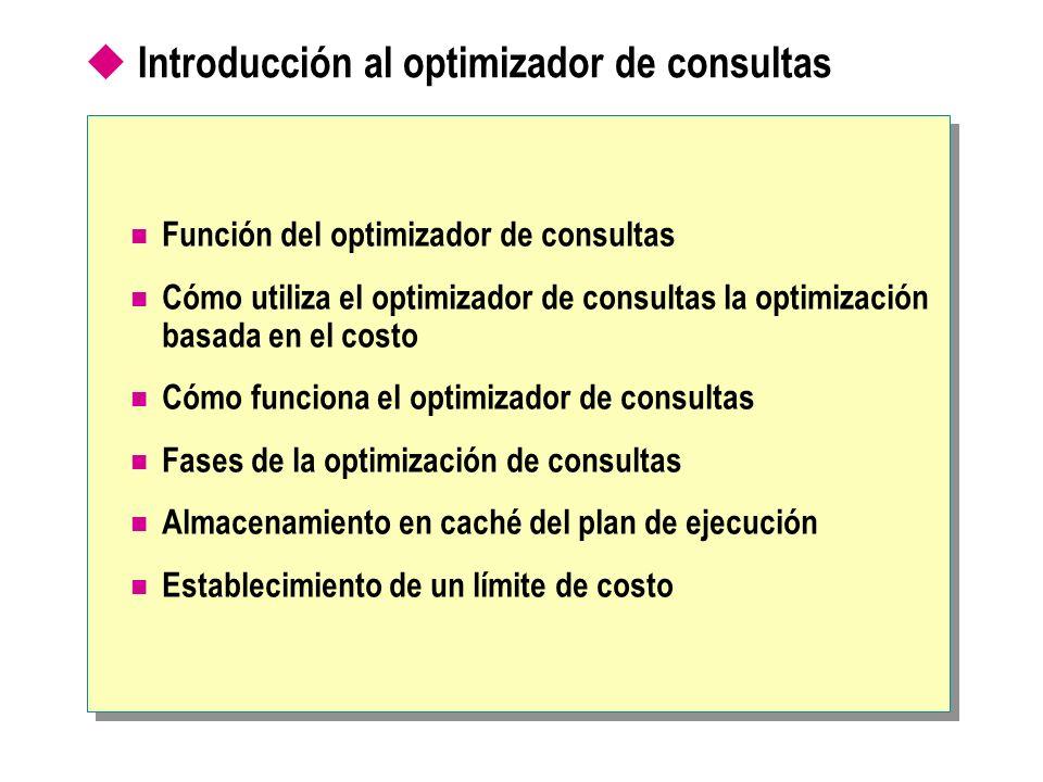 Introducción al optimizador de consultas Función del optimizador de consultas Cómo utiliza el optimizador de consultas la optimización basada en el co