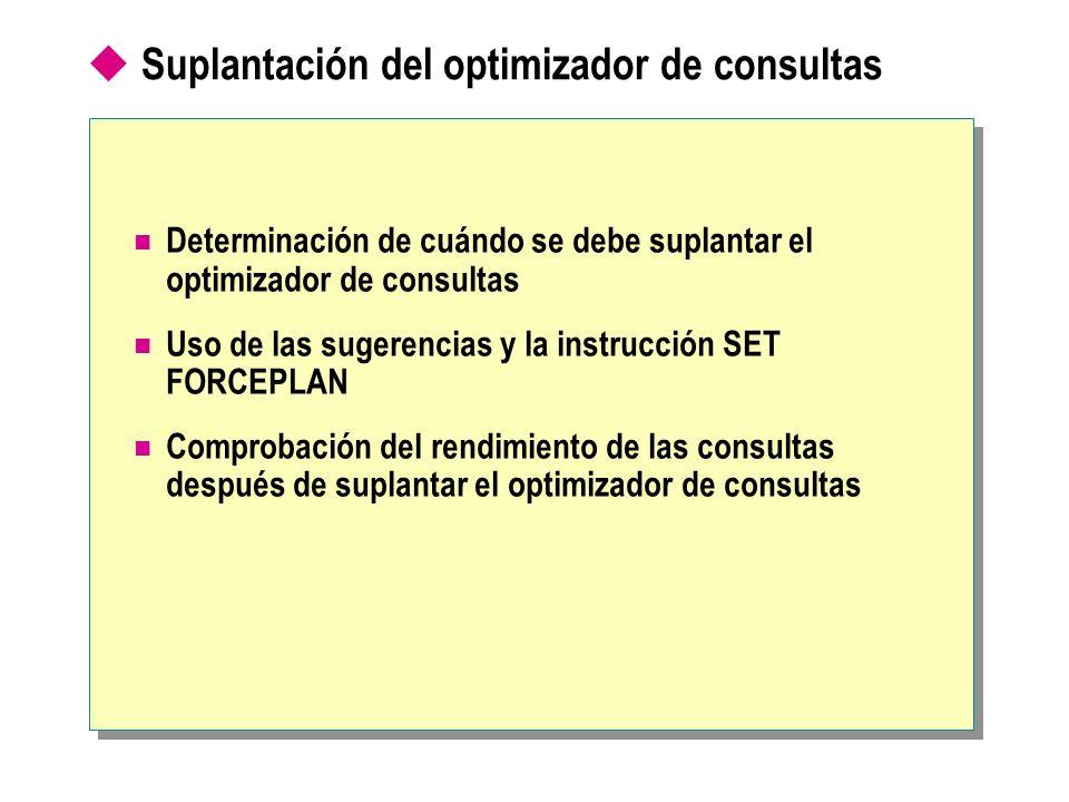 Suplantación del optimizador de consultas Determinación de cuándo se debe suplantar el optimizador de consultas Uso de las sugerencias y la instrucció