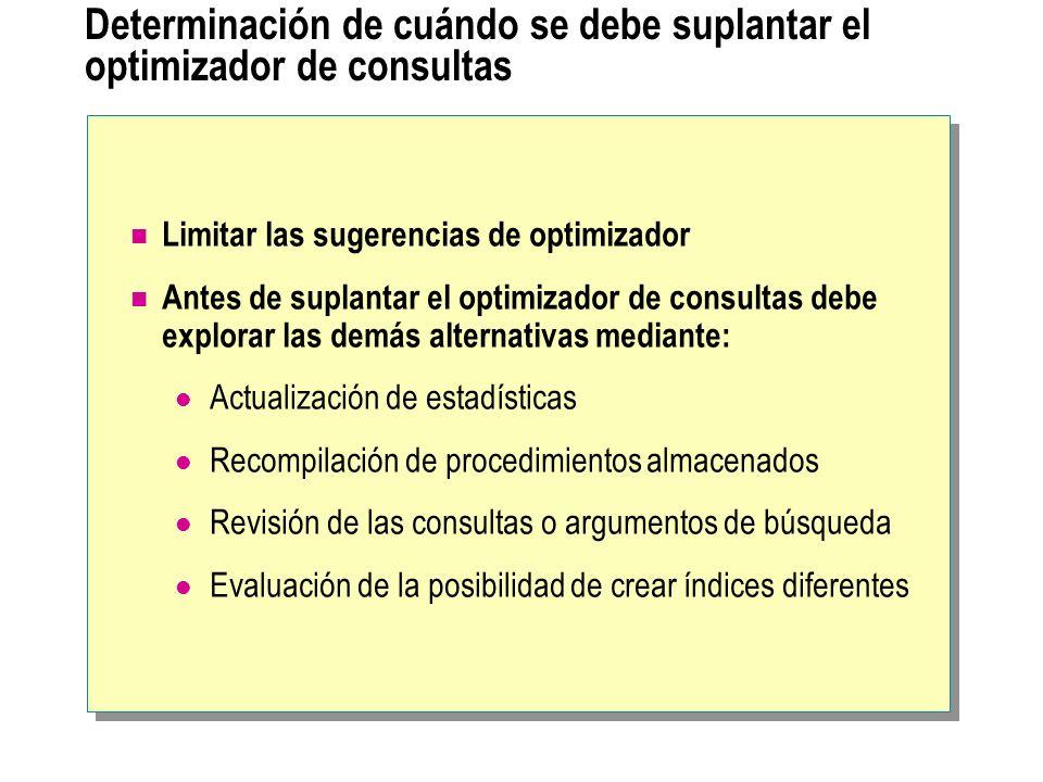 Determinación de cuándo se debe suplantar el optimizador de consultas Limitar las sugerencias de optimizador Antes de suplantar el optimizador de cons
