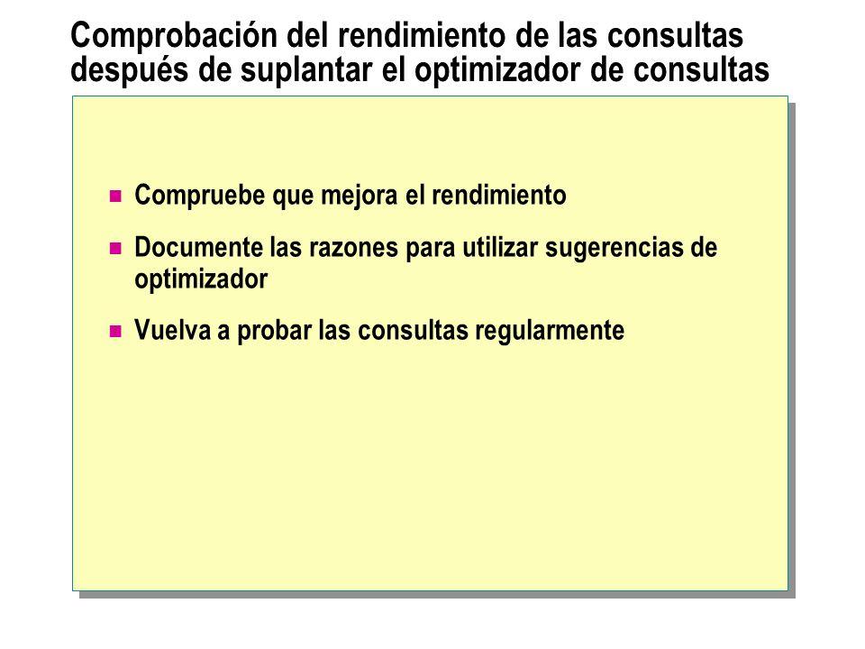 Comprobación del rendimiento de las consultas después de suplantar el optimizador de consultas Compruebe que mejora el rendimiento Documente las razon
