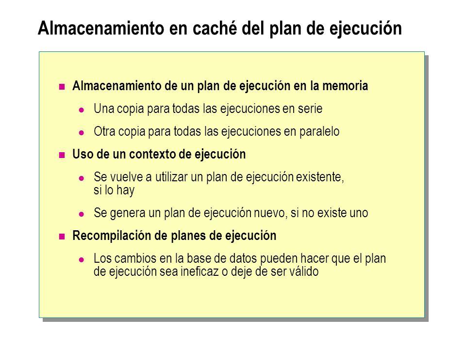 Almacenamiento en caché del plan de ejecución Almacenamiento de un plan de ejecución en la memoria Una copia para todas las ejecuciones en serie Otra