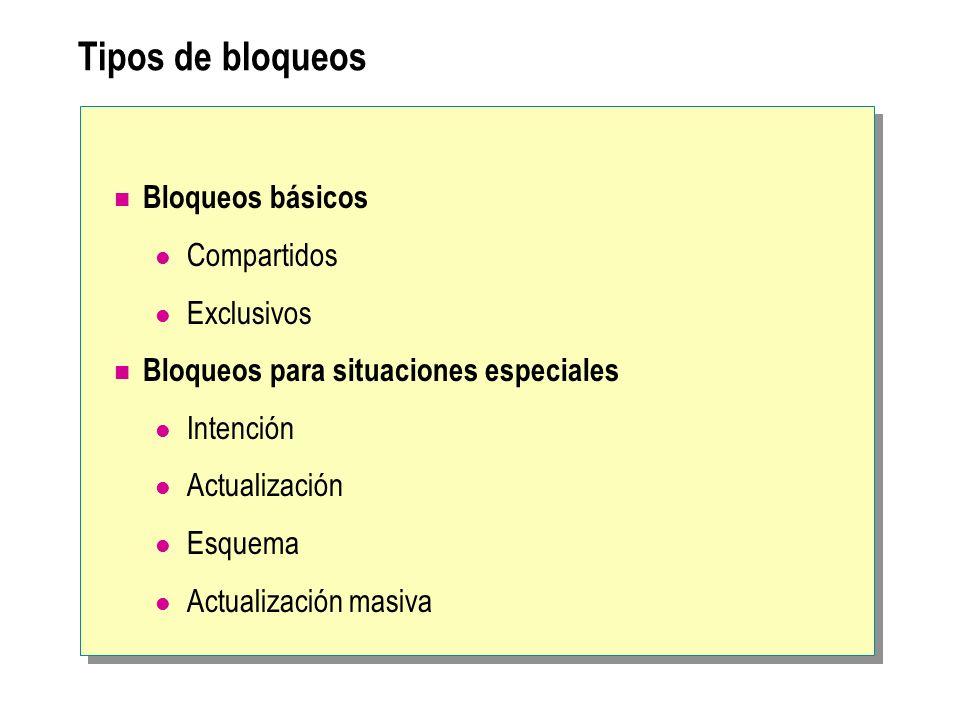 Tipos de bloqueos Bloqueos básicos Compartidos Exclusivos Bloqueos para situaciones especiales Intención Actualización Esquema Actualización masiva