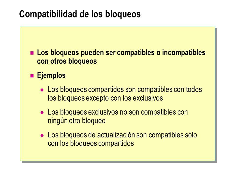 Compatibilidad de los bloqueos Los bloqueos pueden ser compatibles o incompatibles con otros bloqueos Ejemplos Los bloqueos compartidos son compatible