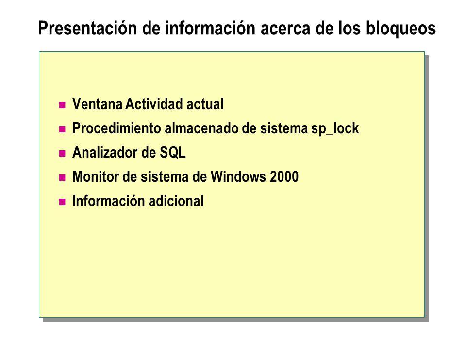 Presentación de información acerca de los bloqueos Ventana Actividad actual Procedimiento almacenado de sistema sp_lock Analizador de SQL Monitor de s