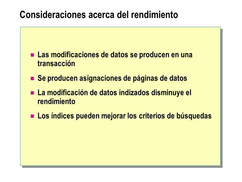 Consideraciones acerca del rendimiento Las modificaciones de datos se producen en una transacción Se producen asignaciones de páginas de datos La modificación de datos indizados disminuye el rendimiento Los índices pueden mejorar los criterios de búsquedas