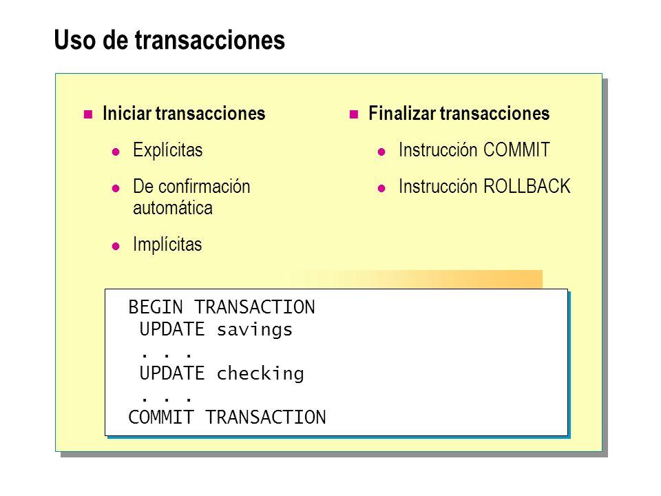Uso de transacciones Iniciar transacciones Explícitas De confirmación automática Implícitas Finalizar transacciones Instrucción COMMIT Instrucción ROLLBACK BEGIN TRANSACTION UPDATE savings...