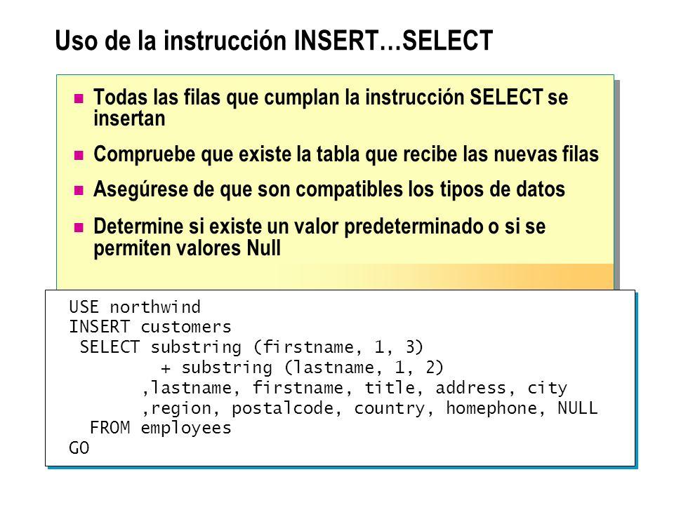 Creación de una tabla mediante la instrucción SELECT INTO Úsela para crear una tabla e insertar filas en ella en una sola operación Puede crear una tabla temporal local o global Establezca la opción de base de datos select into/ bulkcopy en ON para crear una tabla permanente En la lista de selección, debe crer alias de columnas o especificar los nombres de las columnas de la nueva tabla USE northwind SELECT productname AS products,unitprice AS price,(unitprice * 1.1) AS tax INTO #pricetable FROM products GO USE northwind SELECT productname AS products,unitprice AS price,(unitprice * 1.1) AS tax INTO #pricetable FROM products GO