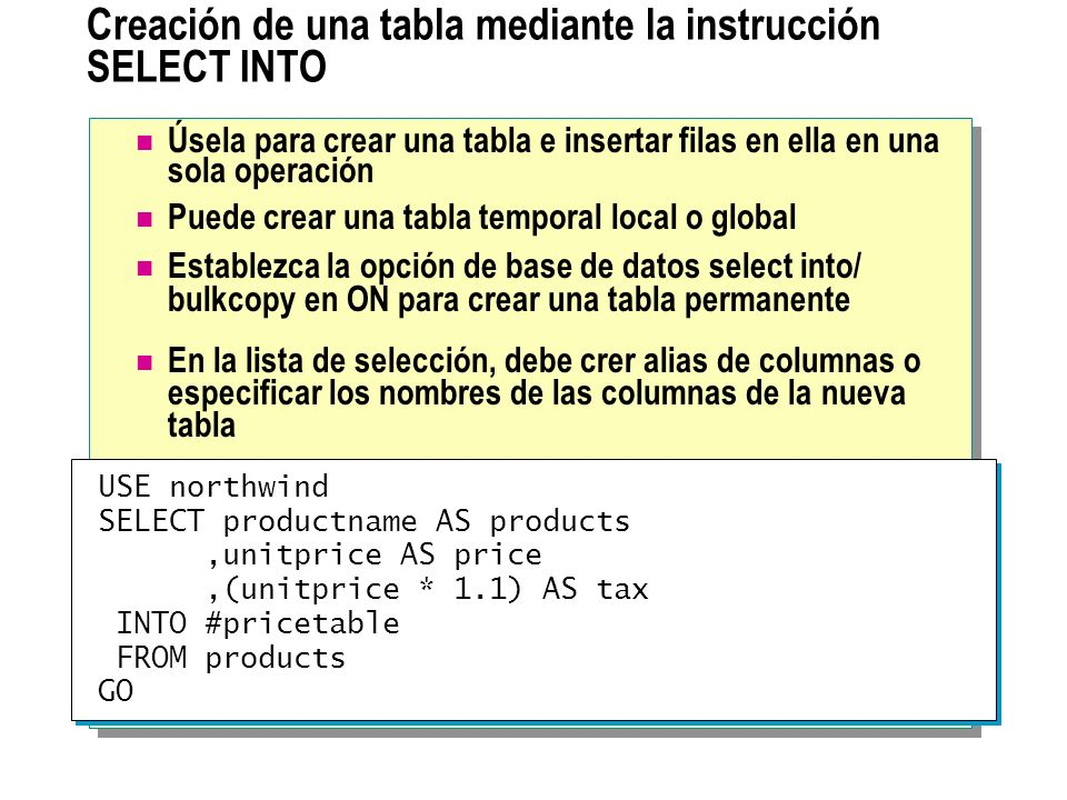 Inserción de datos parciales USE northwind INSERT shippers (companyname) VALUES ( Fitch & Mather ) GO USE northwind INSERT shippers (companyname) VALUES ( Fitch & Mather ) GO Agregar datos nuevos USE northwind SELECT * FROM shippers WHERE companyname = Fitch & Mather GO USE northwind SELECT * FROM shippers WHERE companyname = Fitch & Mather GO Comprobar datos nuevos shipperidshipperid 4 4 companynamecompanyname Fitch & Mather phonephone Null Permite valores Null Ejemplo 1 Ejemplo 2