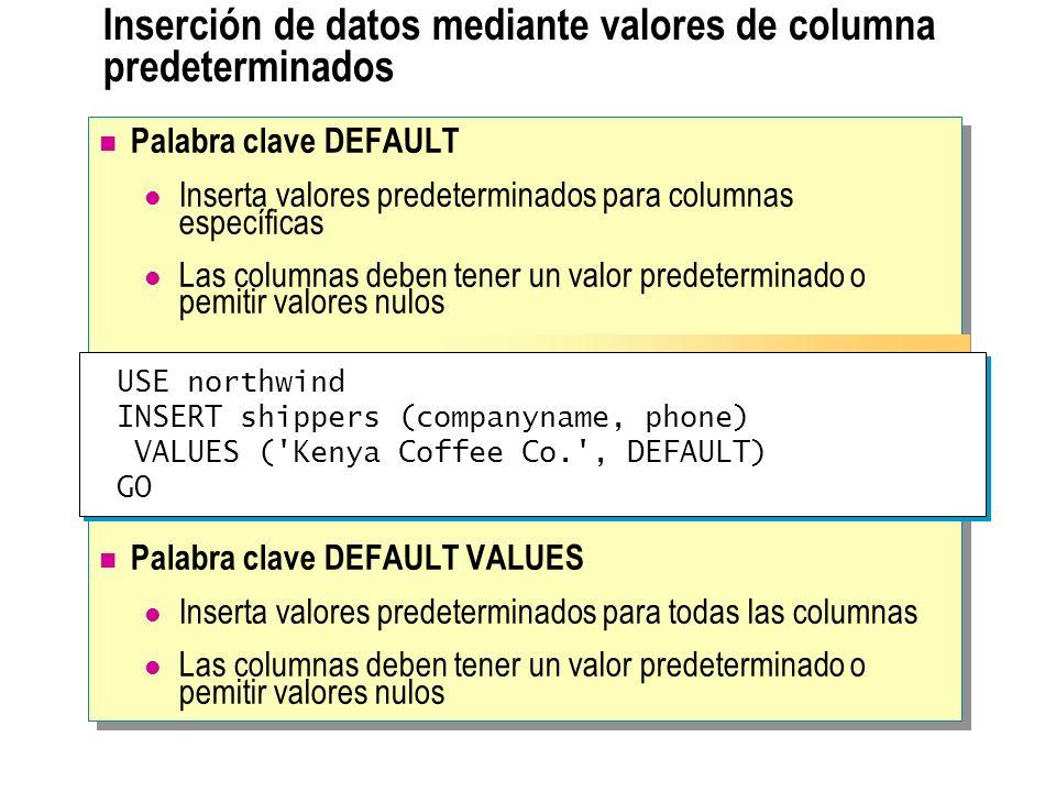 Inserción de datos mediante valores de columna predeterminados Palabra clave DEFAULT Inserta valores predeterminados para columnas específicas Las columnas deben tener un valor predeterminado o pemitir valores nulos Palabra clave DEFAULT VALUES Inserta valores predeterminados para todas las columnas Las columnas deben tener un valor predeterminado o pemitir valores nulos USE northwind INSERT shippers (companyname, phone) VALUES ( Kenya Coffee Co. , DEFAULT) GO USE northwind INSERT shippers (companyname, phone) VALUES ( Kenya Coffee Co. , DEFAULT) GO