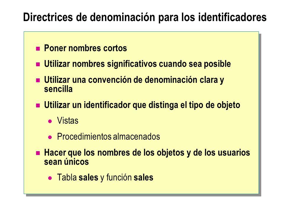 Directrices de denominación para los identificadores Poner nombres cortos Utilizar nombres significativos cuando sea posible Utilizar una convención d