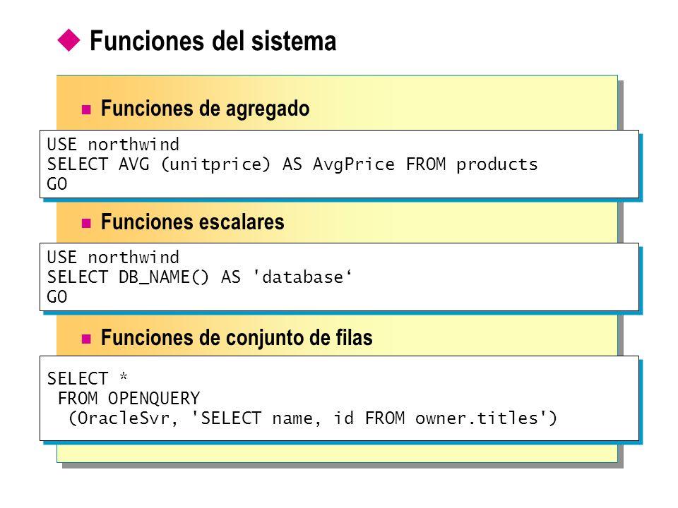 Funciones del sistema Funciones de agregado Funciones escalares Funciones de conjunto de filas SELECT * FROM OPENQUERY (OracleSvr, 'SELECT name, id FR