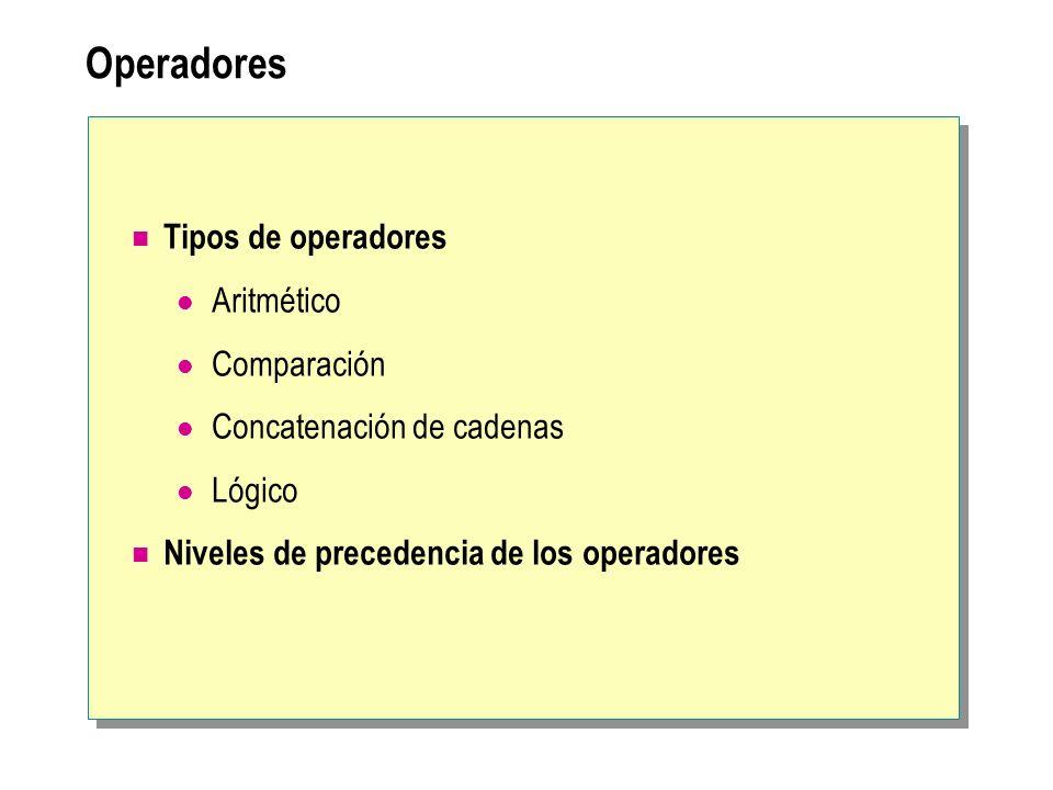 Operadores Tipos de operadores Aritmético Comparación Concatenación de cadenas Lógico Niveles de precedencia de los operadores