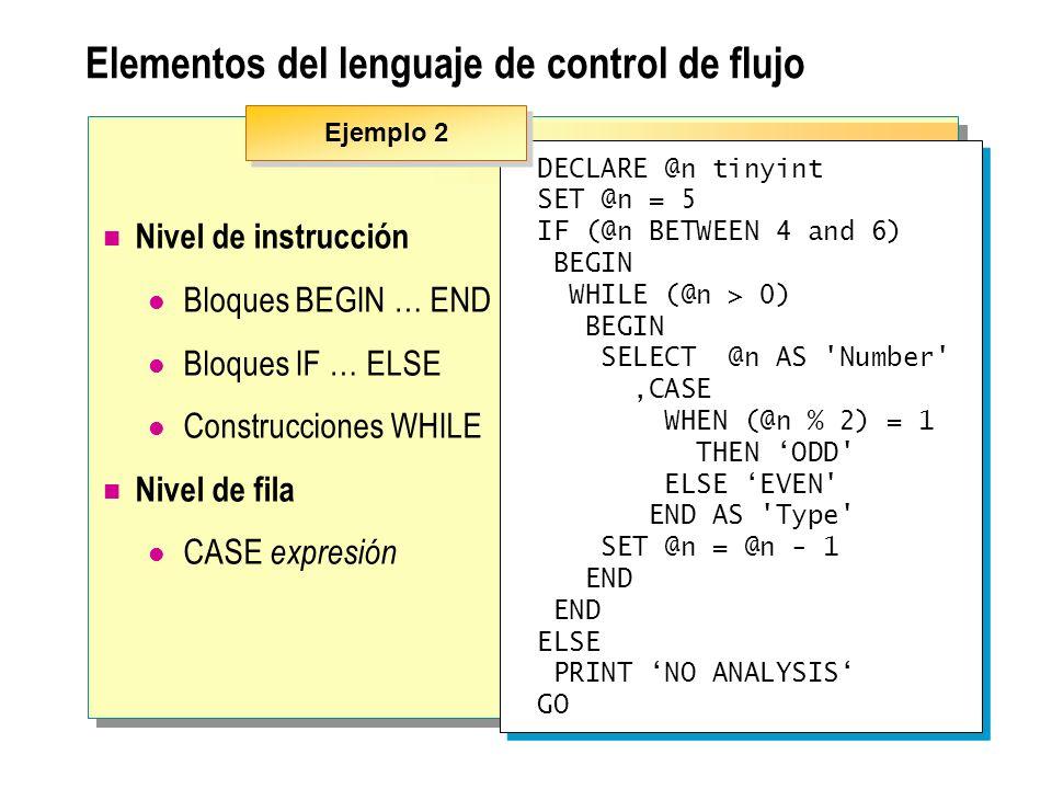 Elementos del lenguaje de control de flujo Nivel de instrucción Bloques BEGIN … END Bloques IF … ELSE Construcciones WHILE Nivel de fila CASE expresió