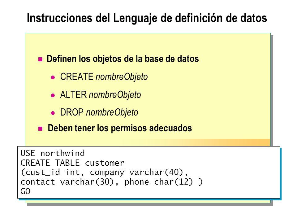 Instrucciones del Lenguaje de definición de datos Definen los objetos de la base de datos CREATE nombreObjeto ALTER nombreObjeto DROP nombreObjeto USE
