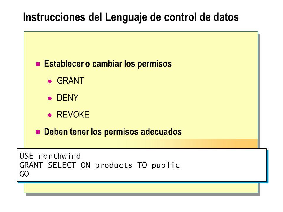 Instrucciones del Lenguaje de control de datos Establecer o cambiar los permisos GRANT DENY REVOKE Deben tener los permisos adecuados USE northwind GR
