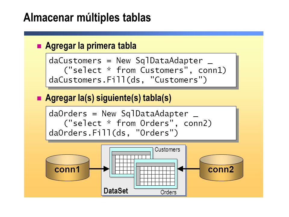 Almacenar múltiples tablas Agregar la primera tabla Agregar la(s) siguiente(s) tabla(s) daCustomers = New SqlDataAdapter _ (