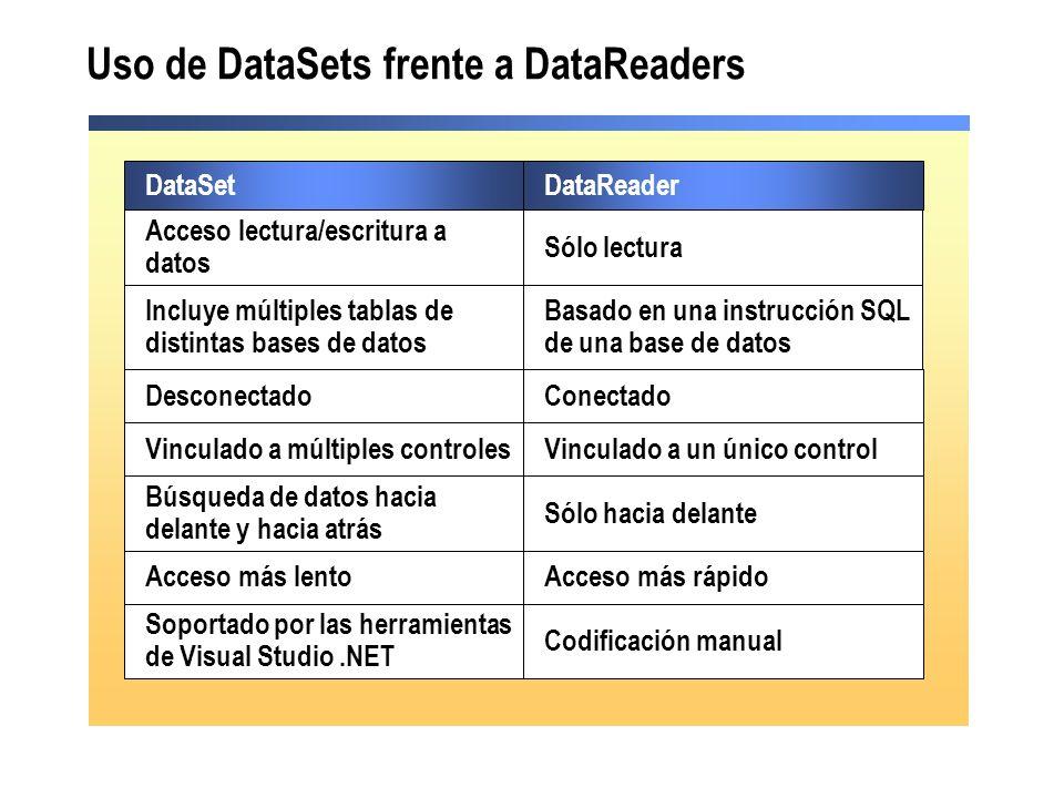 Uso de DataSets frente a DataReaders Soportado por las herramientas de Visual Studio.NET Acceso más lento Sólo hacia delante Vinculado a un único cont