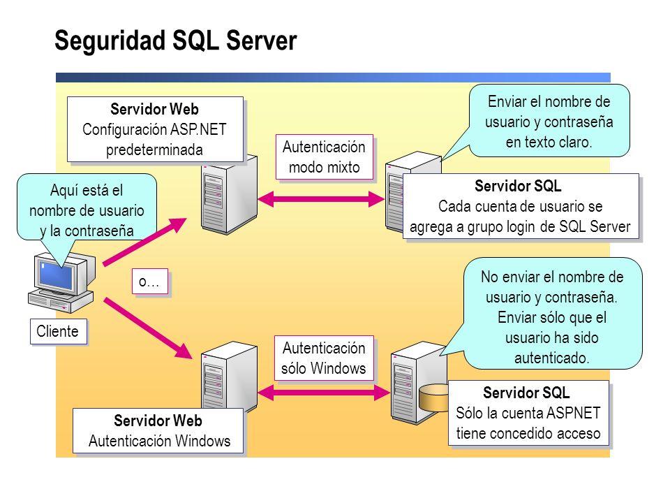 Seguridad SQL Server Cliente Enviar el nombre de usuario y contraseña en texto claro. No enviar el nombre de usuario y contraseña. Enviar sólo que el