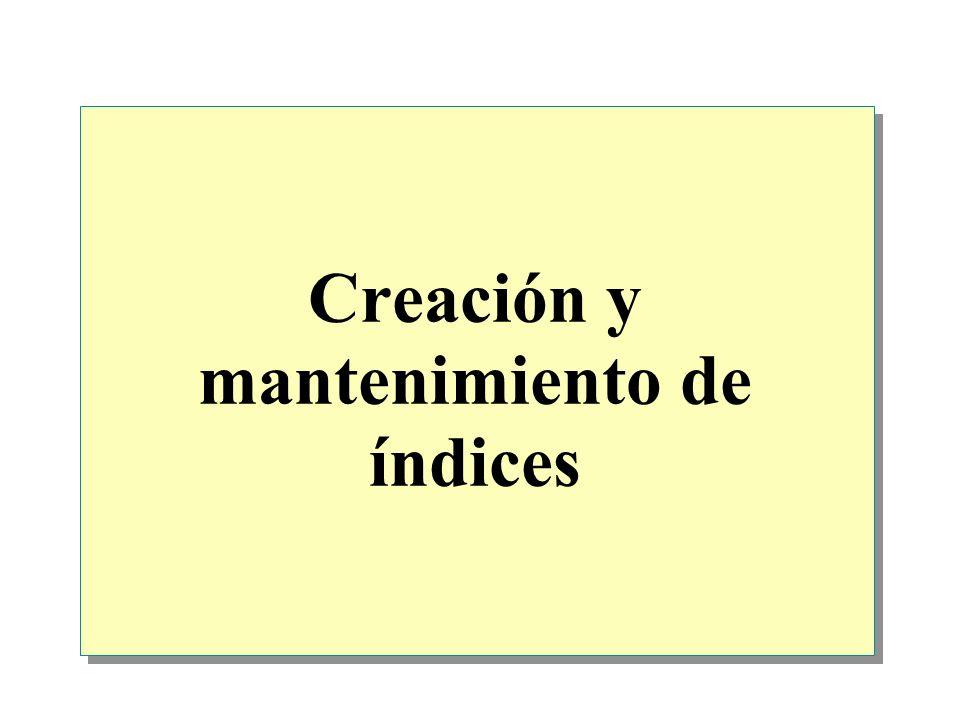 Introducción Creación de índices Opciones de creación de índices Mantenimiento de índices Introducción a las estadísticas Consultas en la tabla sysindexes Configuración de índices mediante el Asistente para optimización de índices Consideraciones acerca del rendimiento