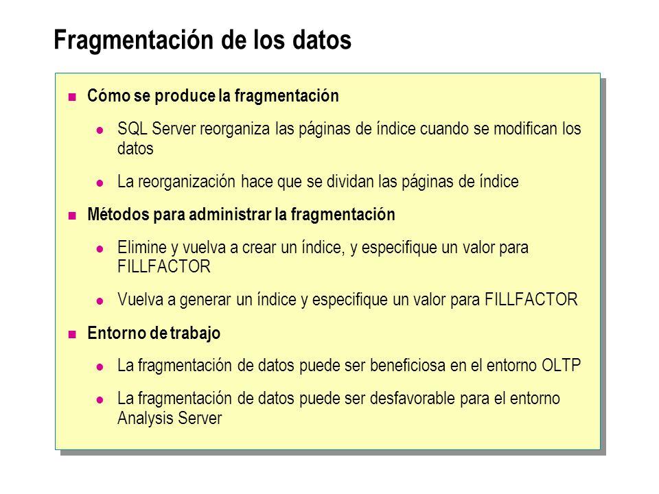 Fragmentación de los datos Cómo se produce la fragmentación SQL Server reorganiza las páginas de índice cuando se modifican los datos La reorganizació