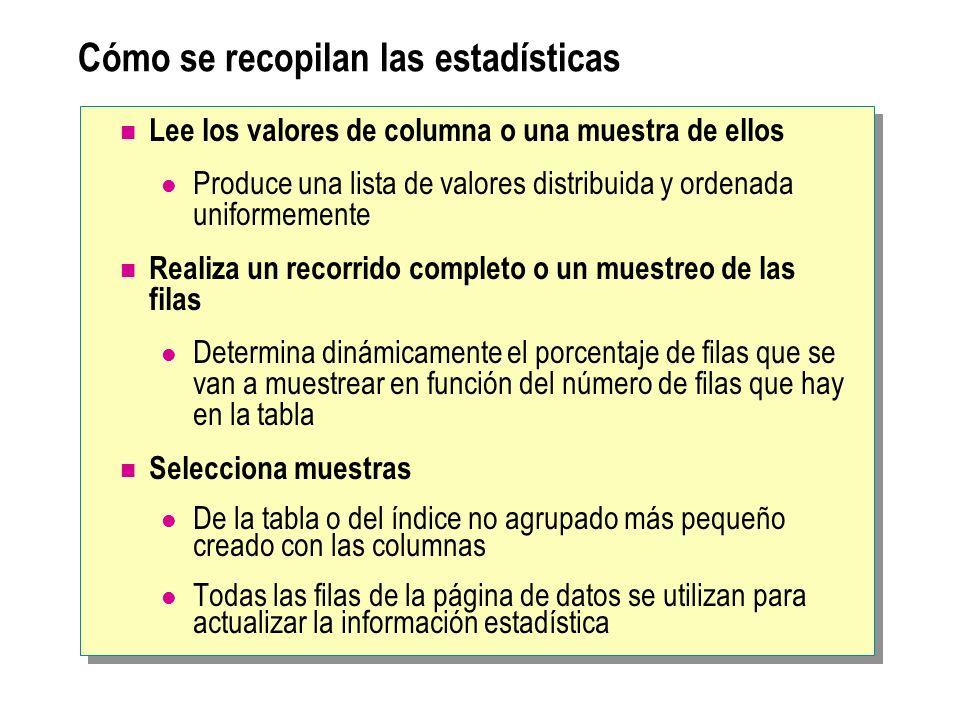 Cómo se recopilan las estadísticas Lee los valores de columna o una muestra de ellos Produce una lista de valores distribuida y ordenada uniformemente