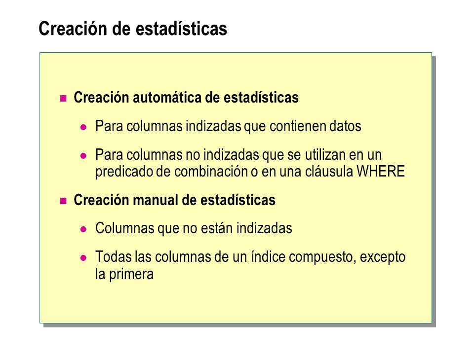 Creación de estadísticas Creación automática de estadísticas Para columnas indizadas que contienen datos Para columnas no indizadas que se utilizan en