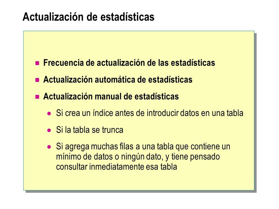 Actualización de estadísticas Frecuencia de actualización de las estadísticas Actualización automática de estadísticas Actualización manual de estadís