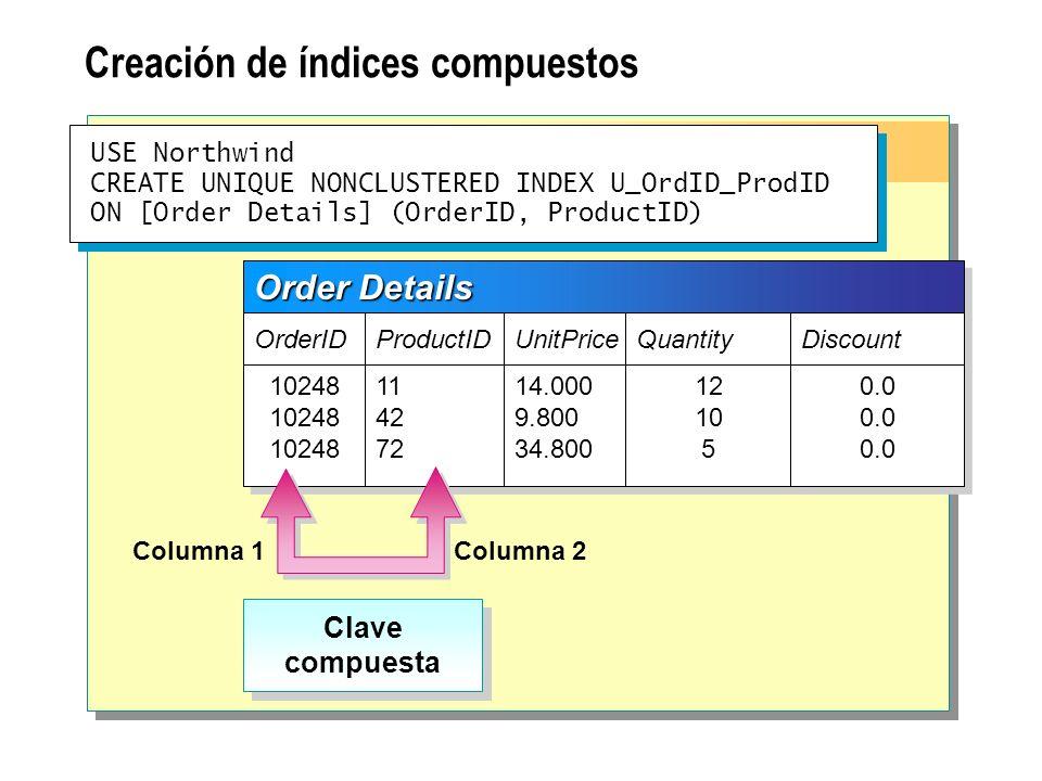 Creación de índices en columnas calculadas Es posible crear índices en columnas calculadas cuando se dan las siguientes circunstancias: La expresión de la columna calculada es determinista y precisa La opción de conexión ANSI_NULL está activada La columna calculada no puede evaluar los tipos de datos text, ntext o image Las opciones SET requeridas se activan cuando crea el índice y cuando las instrucciones INSERT, UPDATE o DELETE cambian el valor del índice Se desactiva la opción NUMERIC_ROUNDABORT Es posible que el optimizador de consultas ignore un índice en una columna calculada