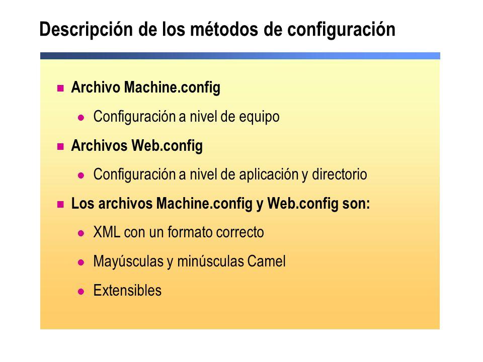 Descripción de los métodos de configuración Archivo Machine.config Configuración a nivel de equipo Archivos Web.config Configuración a nivel de aplica