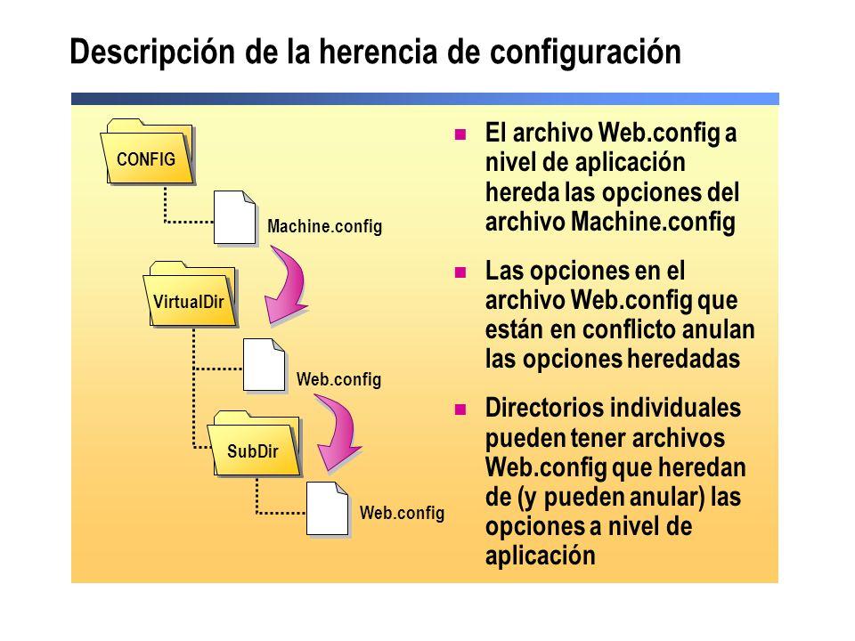 Descripción de la herencia de configuración El archivo Web.config a nivel de aplicación hereda las opciones del archivo Machine.config Las opciones en